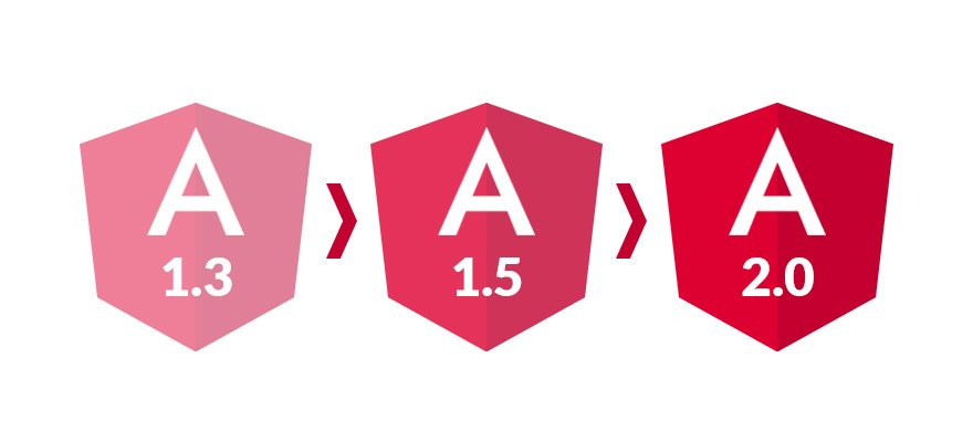 Migration History: from Angular 1.3 to 1.5 and then 2.0